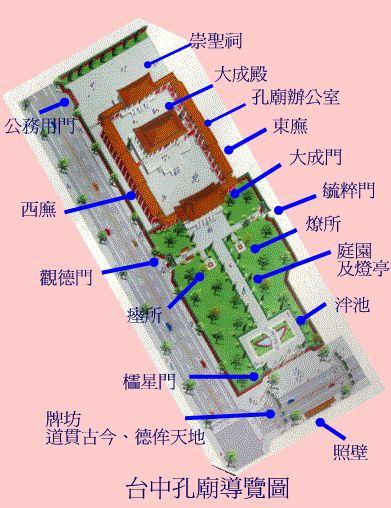 台中孔子廟平面図