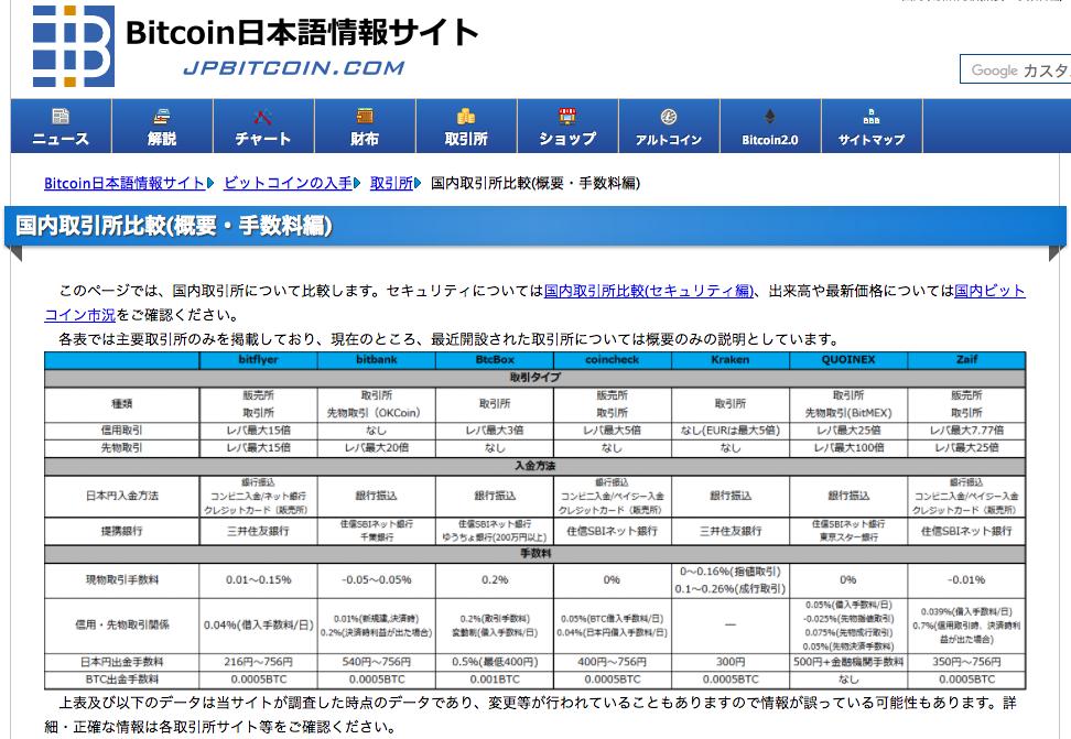 bitcoin日本語情報サイト