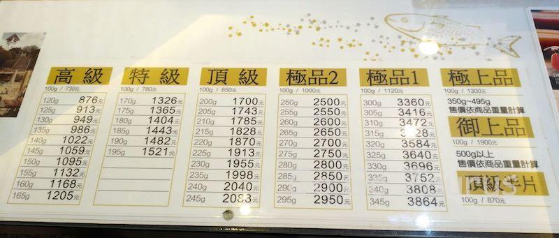店内にある価格一覧表