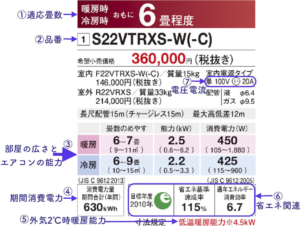 S22VTRXS-W(-C)